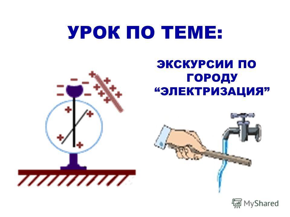 Дмитракова Лариса Николаевна МОУ СОШ 117 г. Снежинск