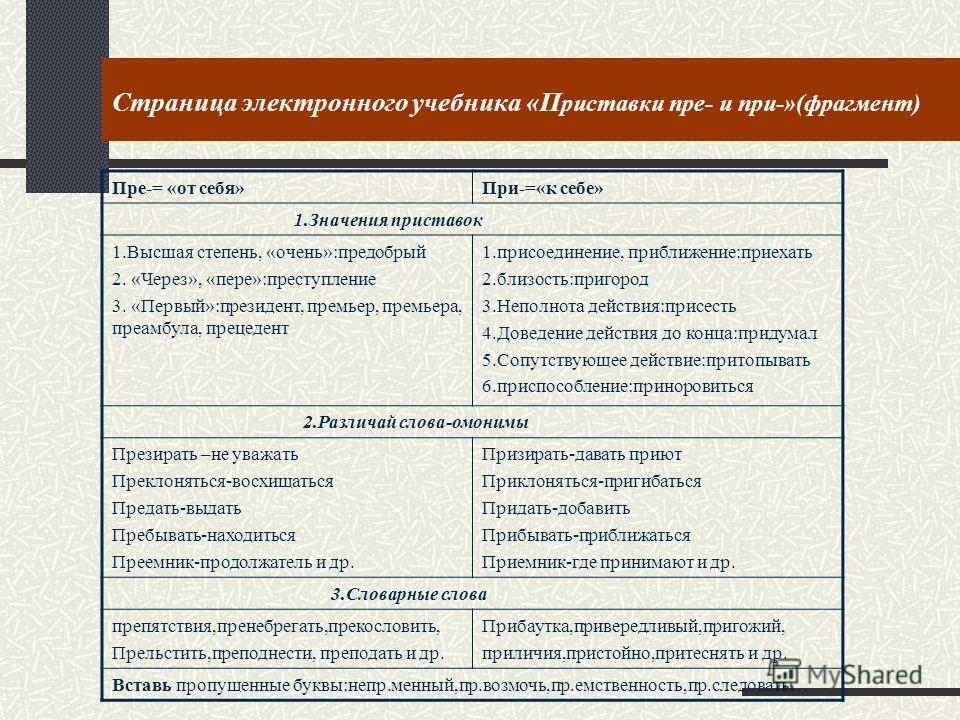 Мастер класс урок русского