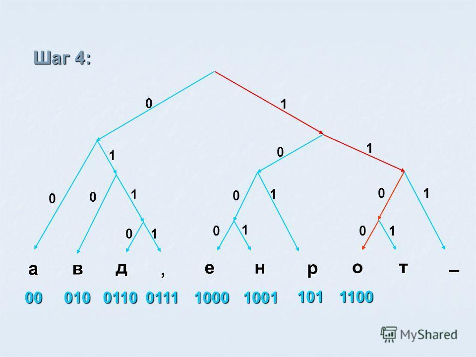 а в д, ен р от _ 0 1 0 1 01 1 0 0 1 01 0 1 0 1 0 1 000100110011110001001 1011100