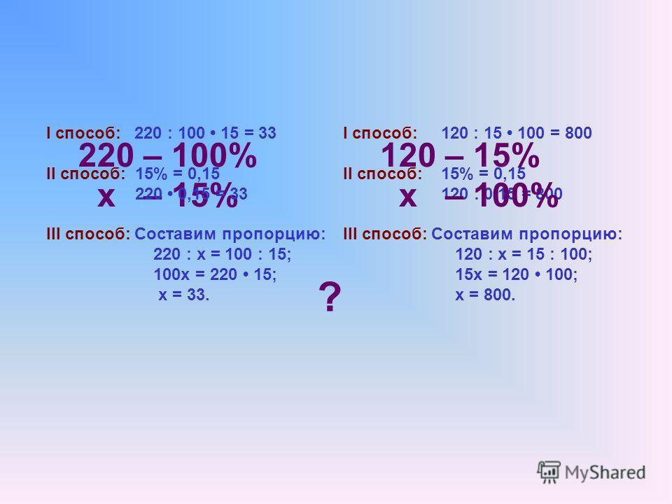 220 – 100% х – 15% I способ: 220 : 100 15 = 33 II способ: 15% = 0,15 220 0,15 = 33 III способ: Составим пропорцию: 220 : х = 100 : 15; 100х = 220 15; х = 33. I способ: 120 : 15 100 = 800 II способ: 15% = 0,15 120 : 0,15 = 800 III способ: Составим про