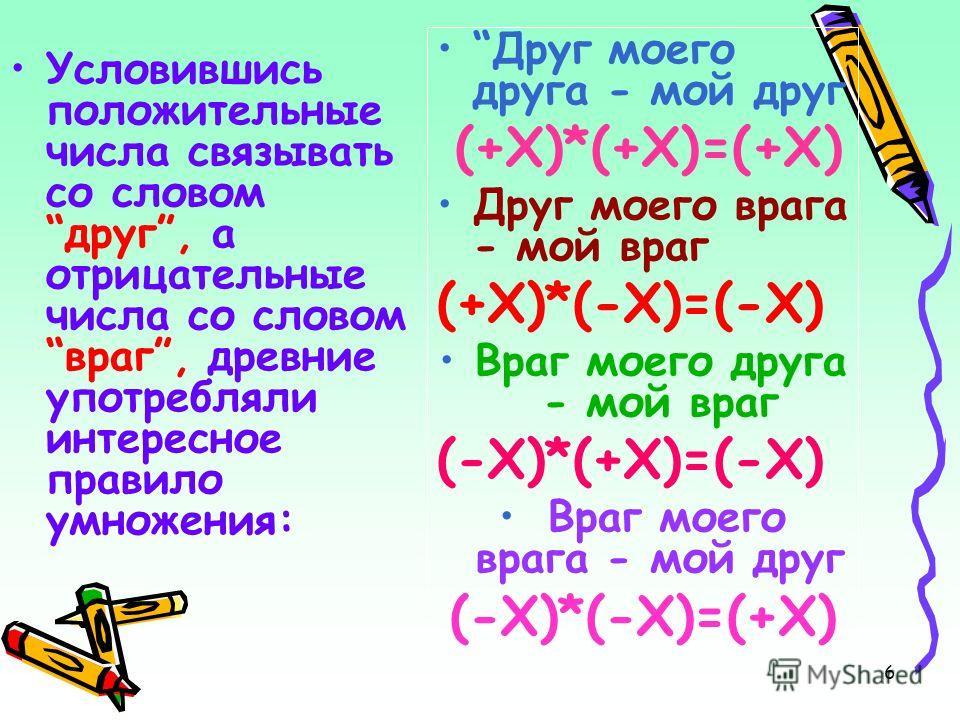5 Сумма двух имуществ - имущество (+X)+(+X)=(+X) Сумма двух долгов есть долг (-X)+(-X)=(-X).