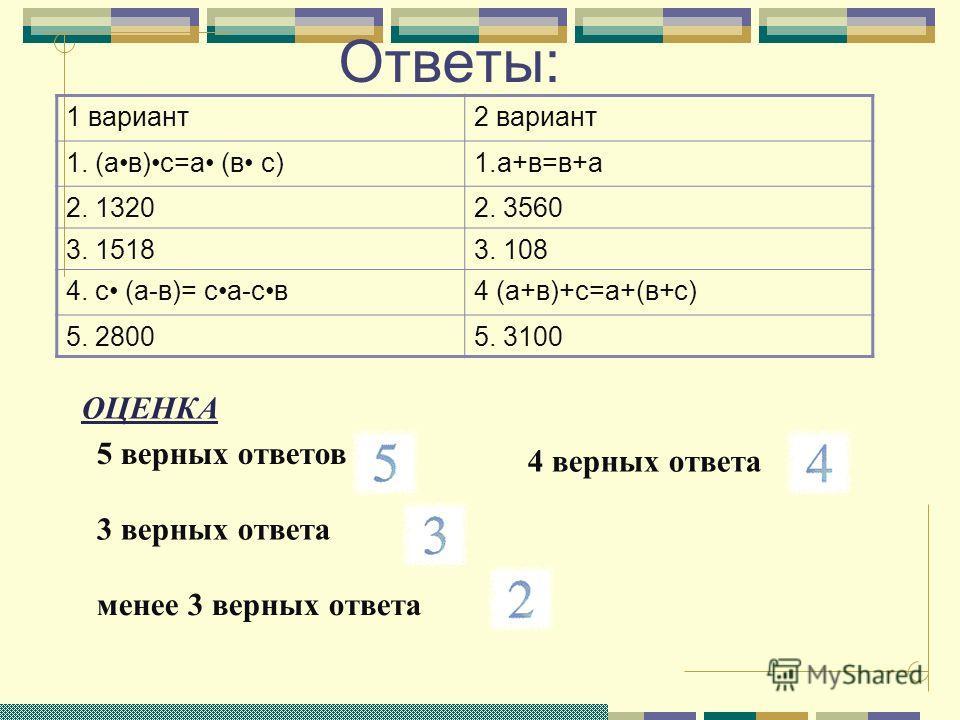 1 вариант2 вариант 1.Записать правило сочетательного закона умножения. 1.Записать правило переместительного закона умножения. 2. 8(125+40)2. 35625 3. 356+1018+1443. 4 (52-25) 4. Записать формулу распределительного закона относительно вычитания. 4. За