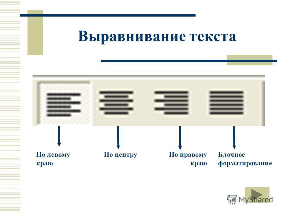 Выравнивание текста По центруПо правому краю Блочное форматирование По левому краю