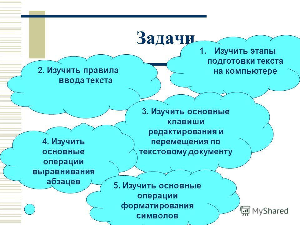 Задачи 1.Изучить этапы подготовки текста на компьютере 2. Изучить правила ввода текста 3. Изучить основные клавиши редактирования и перемещения по текстовому документу 4. Изучить основные операции выравнивания абзацев 5. Изучить основные операции фор
