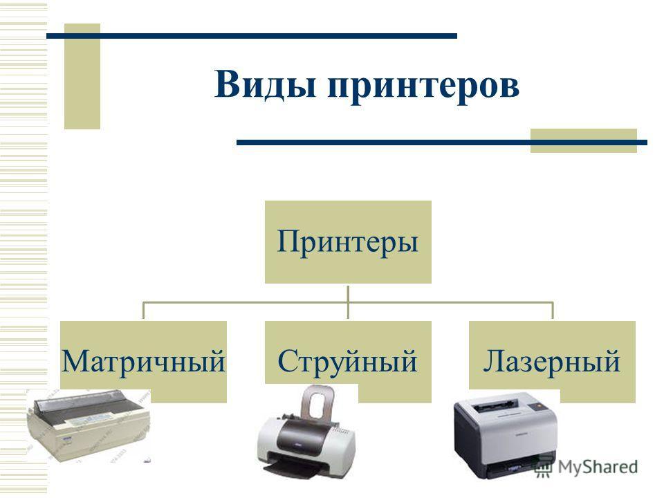 Виды принтеров Принтеры МатричныйСтруйныйЛазерный