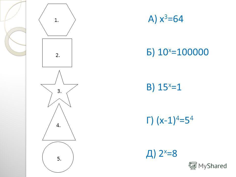 4. 2. 3. 1. 5. Д) 2 х =8 Б) 10 х =100000 В) 15 х =1 А) х 3 =64 Г) (х-1) 4 =5 4