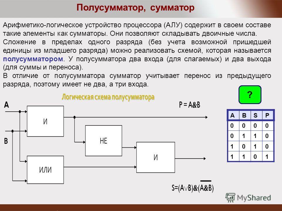Полусумматор, сумматор Арифметико-логическое устройство процессора (АЛУ) содержит в своем составе такие элементы как сумматоры. Они позволяют складывать двоичные числа. Сложение в пределах одного разряда (без учета возможной пришедшей единицы из млад