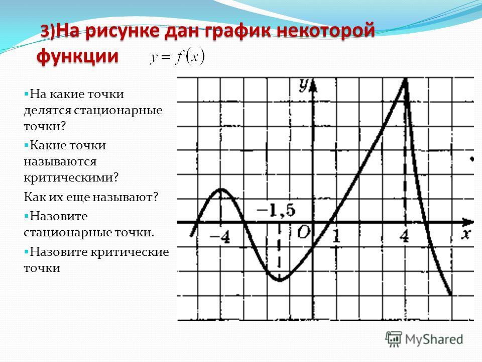 3) На рисунке дан график некоторой функции 3) На рисунке дан график некоторой функции На какие точки делятся стационарные точки? Какие точки называются критическими? Как их еще называют? Назовите стационарные точки. Назовите критические точки