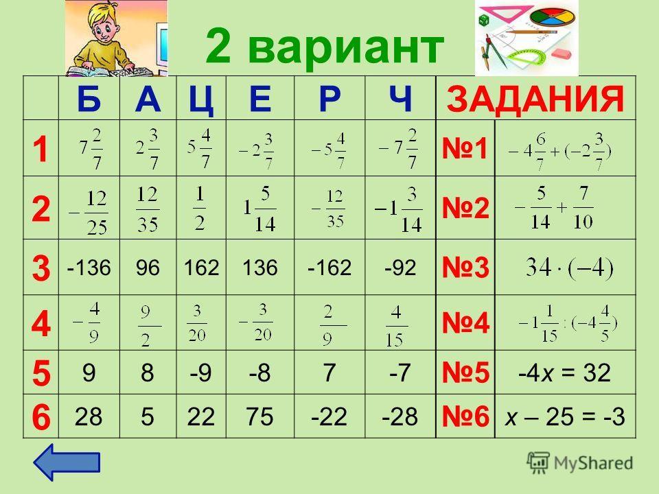 2 вариант БАЦЕРЧЗАДАНИЯ 1 1 2 2 3 -13696162136-162-92 3 4 4 5 98-9-87-7 5 -4х = 32 6 2852275-22-28 6 х – 25 = -3