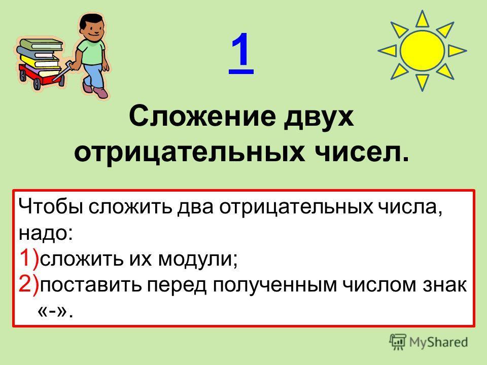 1 Сложение двух отрицательных чисел. Чтобы сложить два отрицательных числа, надо: 1) сложить их модули; 2) поставить перед полученным числом знак «-».