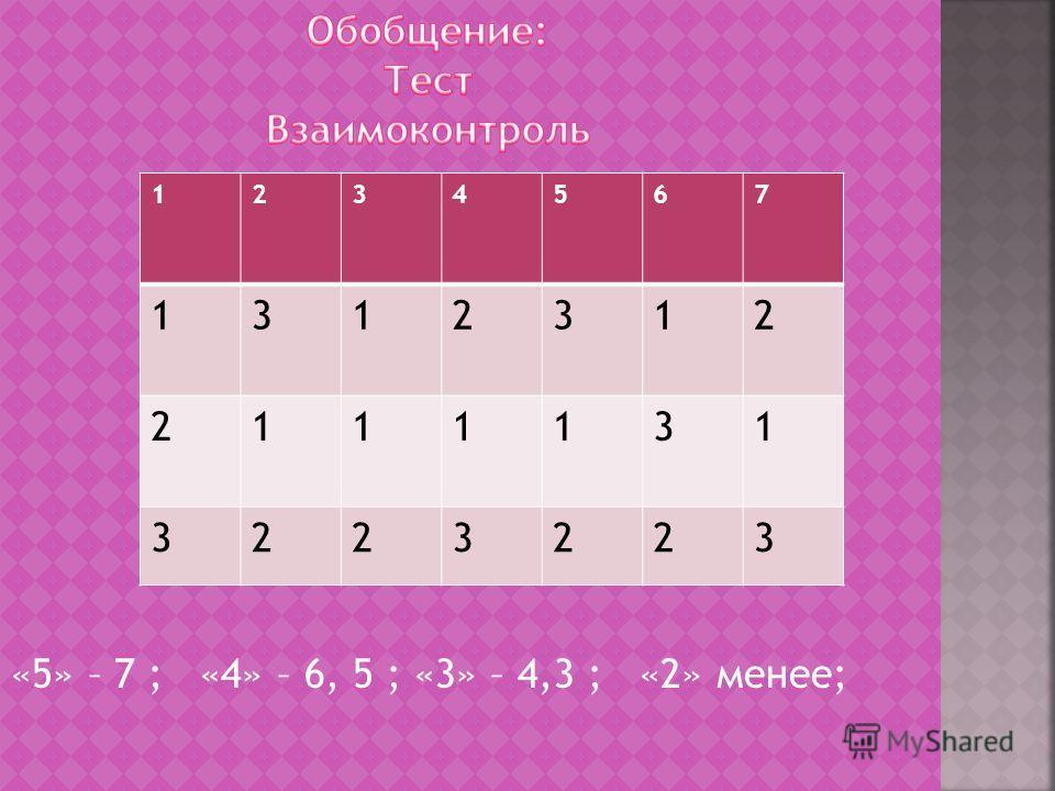 1234567 1312312 2111131 3223223 «5» – 7 ; «4» – 6, 5 ; «3» – 4,3 ; «2» менее;