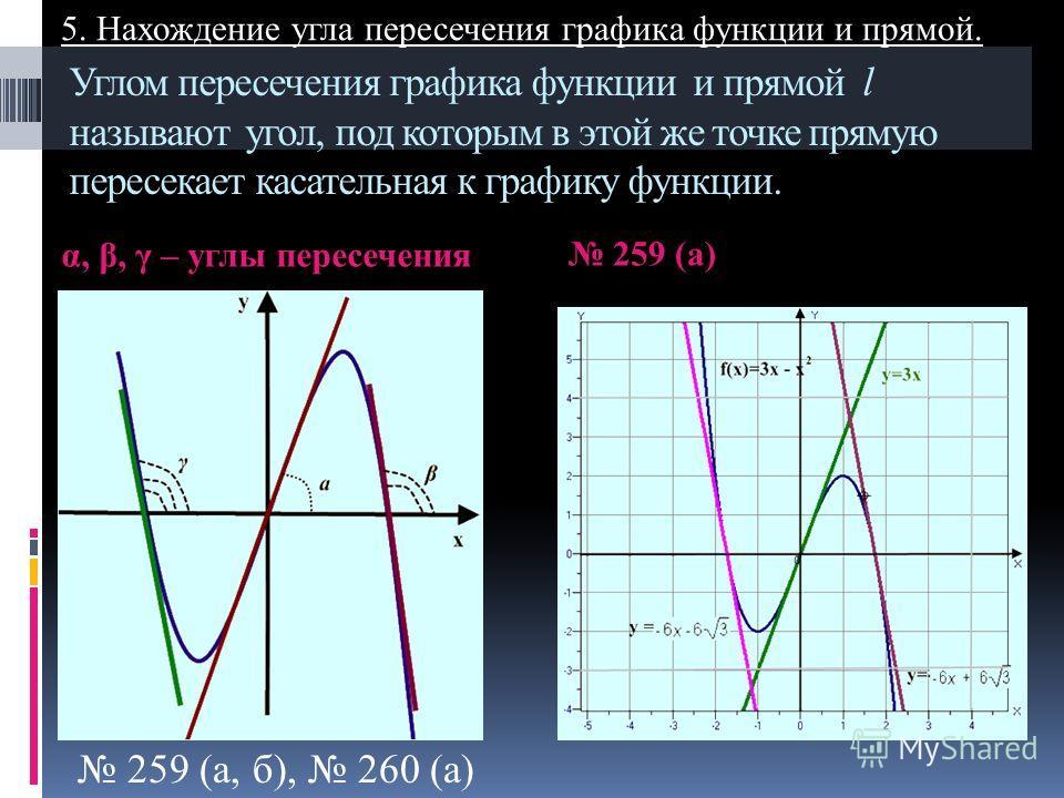 Углом пересечения графика функции и прямой l называют угол, под которым в этой же точке прямую пересекает касательная к графику функции. α, β, γ – углы пересечения 259 (а) 259 (а, б), 260 (а) 5. Нахождение угла пересечения графика функции и прямой.