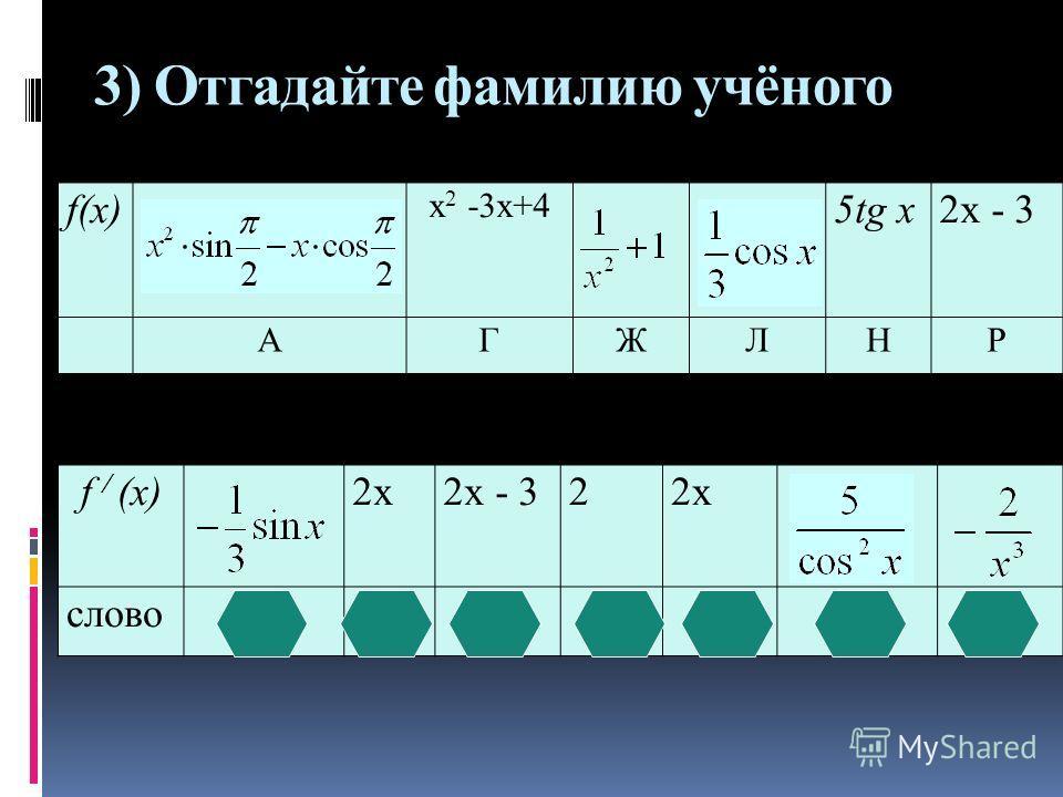 3) Отгадайте фамилию учёного f(x) х 2 -3х+4 5tg x2x - 3 АГЖЛНР f / (x)2x2x - 322x словоЛАГРАНЖ