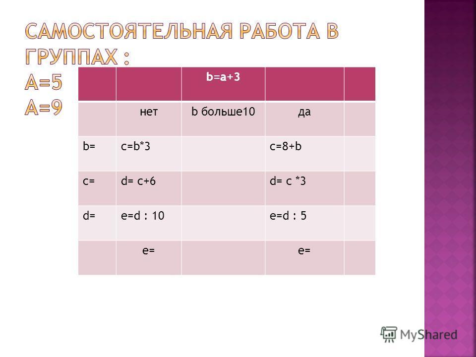 b=a+3 нетb больше10да b=c=b*3c=8+b c=d= c+6d= c *3 d=e=d : 10e=d : 5 e=