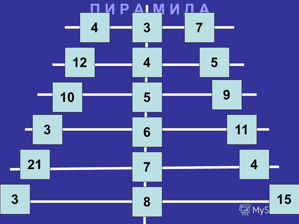Таблицы Шульте л й м х ц,а ыде ок оо кА 61374 911511 145163 122810 т!