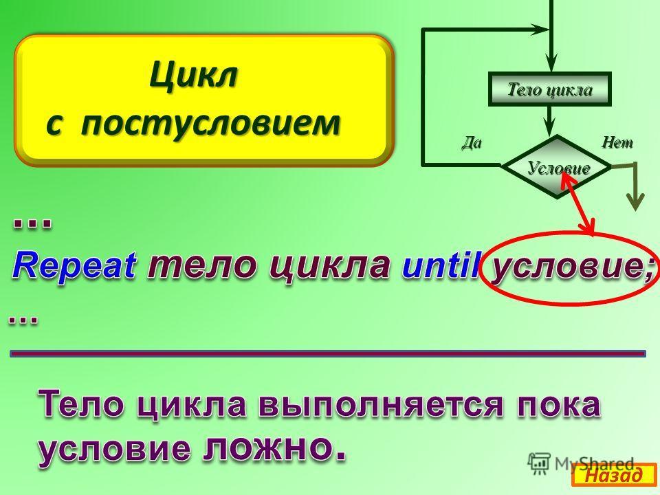 Цикл с постусловием Тело цикла Условие ДаНет Назад