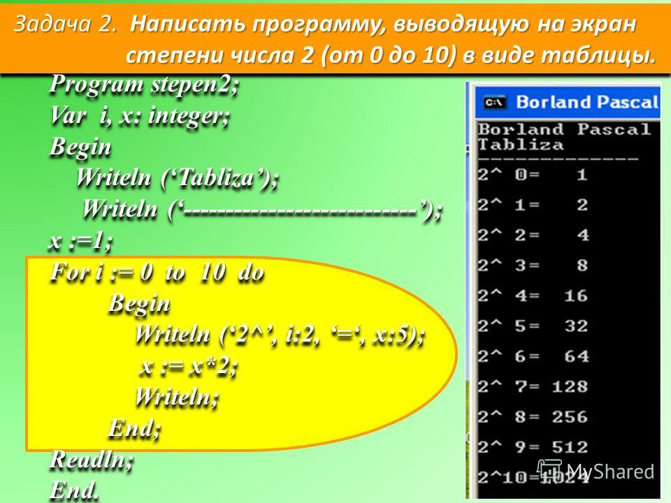 Задача 2. Написать программу, выводящую на экран степени числа 2 (от 0 до 10) в виде таблицы. Program stepen2; Var i, x: integer; Begin Writeln (Tabliza); Writeln (Tabliza); Writeln (---------------------------); Writeln (---------------------------)