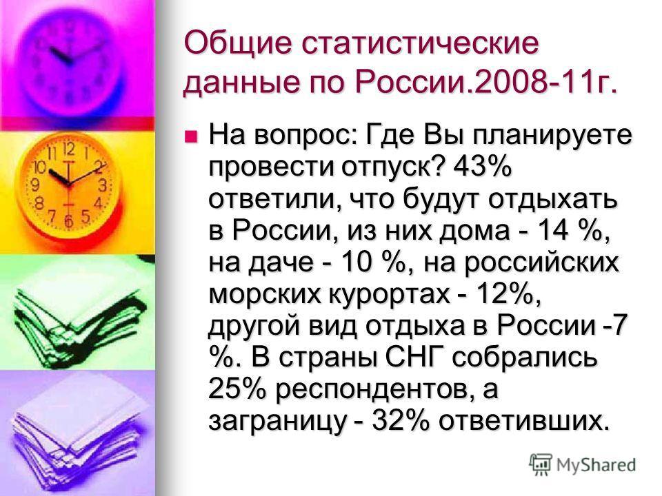 Общие статистические данные по России.2008-11г. На вопрос: Где Вы планируете провести отпуск? 43% ответили, что будут отдыхать в России, из них дома - 14 %, на даче - 10 %, на российских морских курортах - 12%, другой вид отдыха в России -7 %. В стра