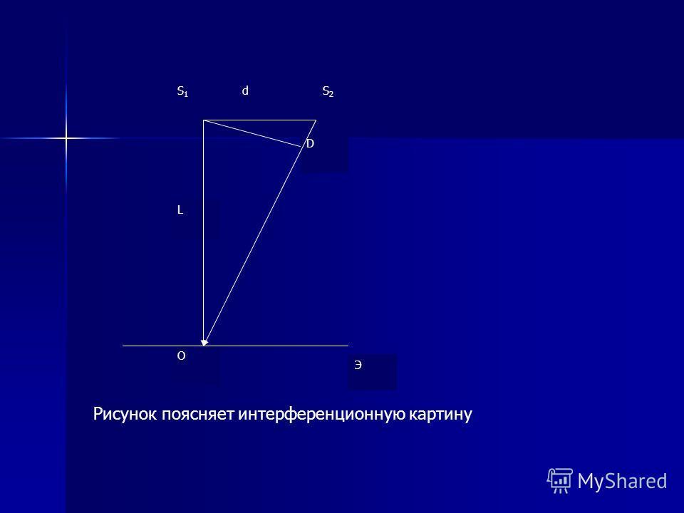 D S2S2 dS1S1 L O Э Рисунок поясняет интерференционную картину