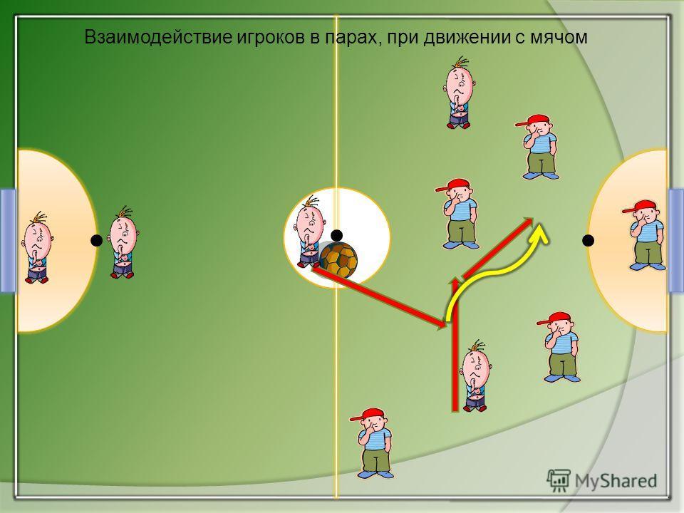 Взаимодействие игроков в парах, при движении с мячом