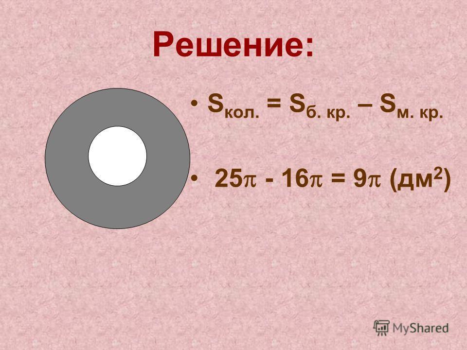 Решение: S кол. = S б. кр. – S м. кр. 25 - 16 = 9 (дм 2 )