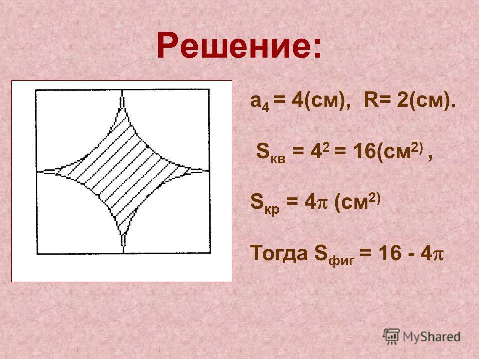 Решение: а 4 = 4(см), R= 2(см). S кв = 4 2 = 16(см 2), S кр = 4 (см 2) Тогда S фиг = 16 - 4