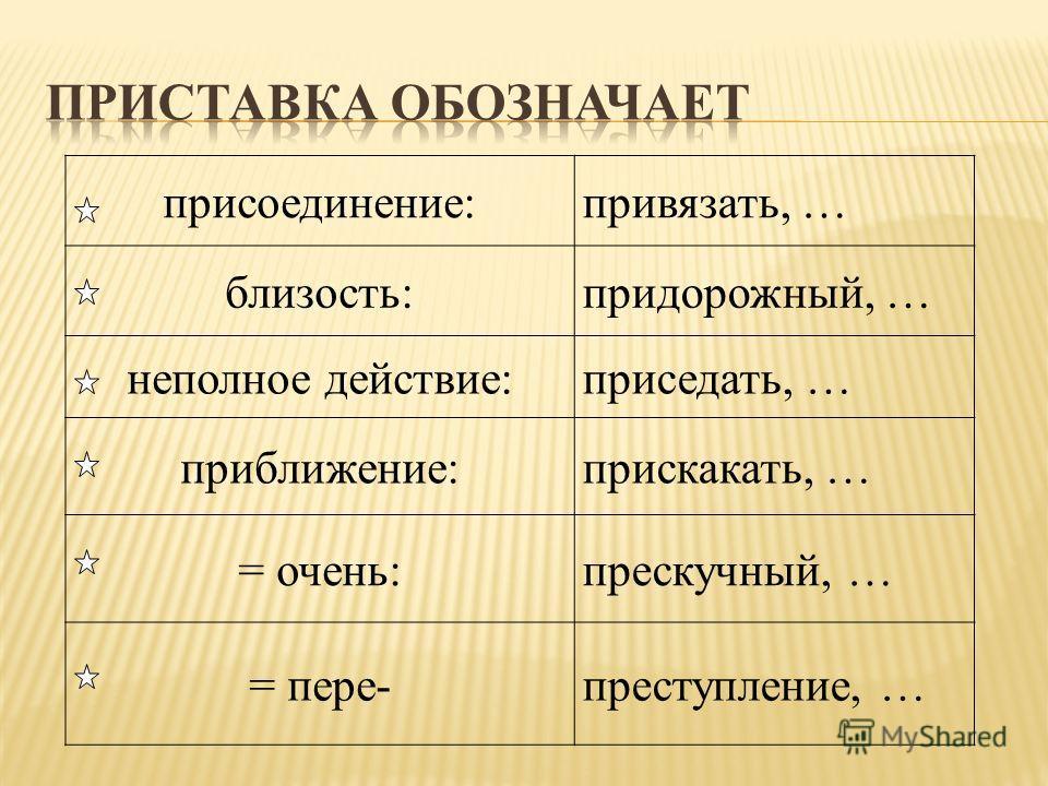 присоединение:привязать, … близость:придорожный, … неполное действие:приседать, … приближение:прискакать, … = очень:прескучный, … = пере-преступление, …