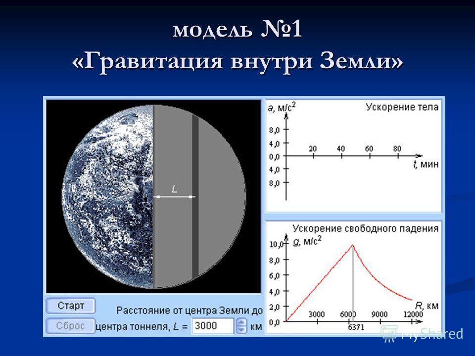 модель 1 «Гравитация внутри Земли»
