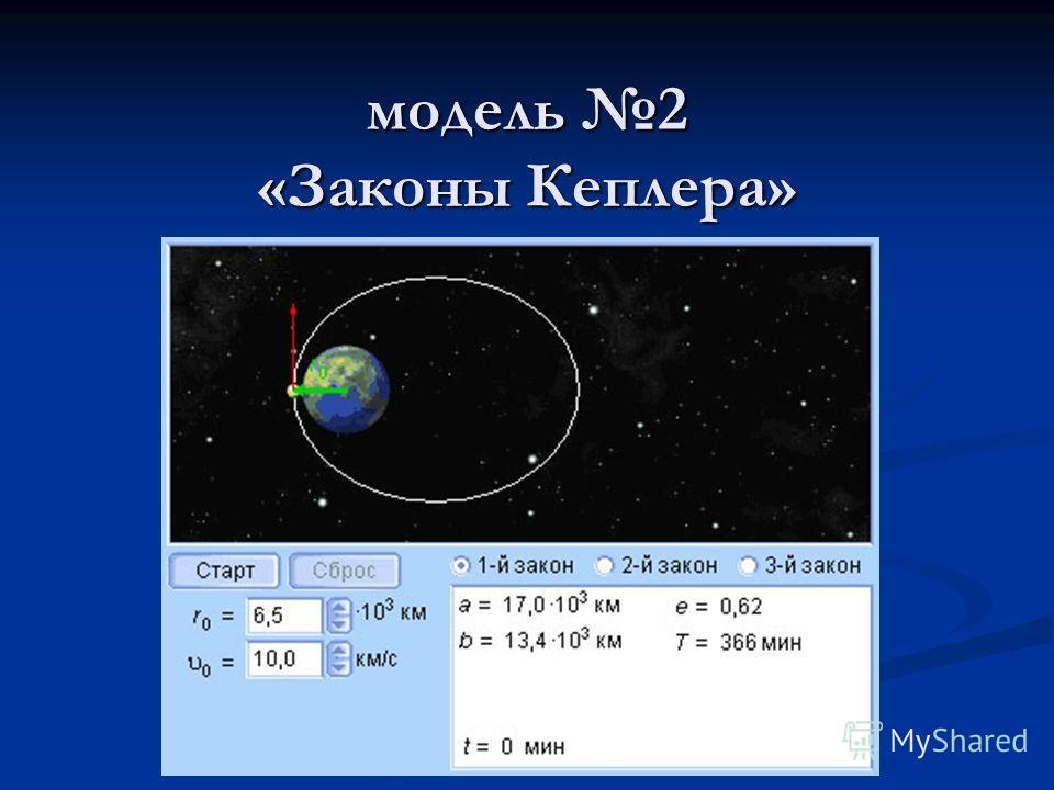 модель 2 «Законы Кеплера»