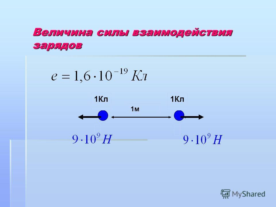 Величина силы взаимодействия зарядов 1Кл 1м