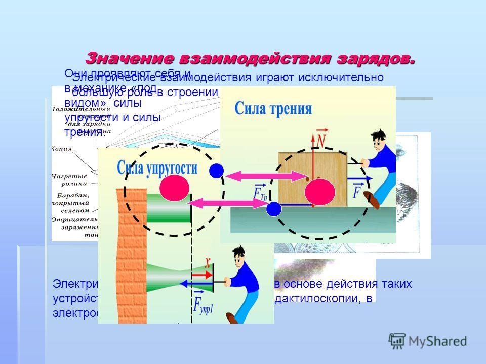 Значение взаимодействия зарядов. Электрические взаимодействия играют исключительно большую роль в строении атома и образовании молекул. Они проявляют себя и в механике «под видом» силы упругости и силы трения. Электрические взаимодействия лежат в осн