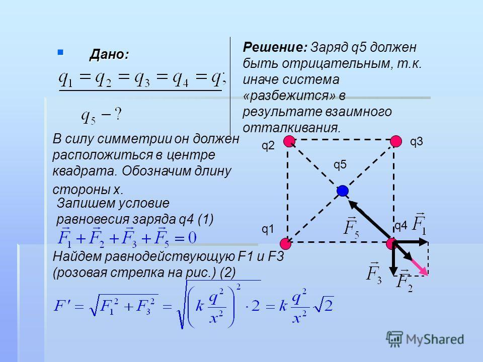 Дано: Дано: q2 q3 q1 q4 q5 Решение: Заряд q5 должен быть отрицательным, т.к. иначе система «разбежится» в результате взаимного отталкивания. В силу симметрии он должен расположиться в центре квадрата. Обозначим длину стороны x. Найдем равнодействующу