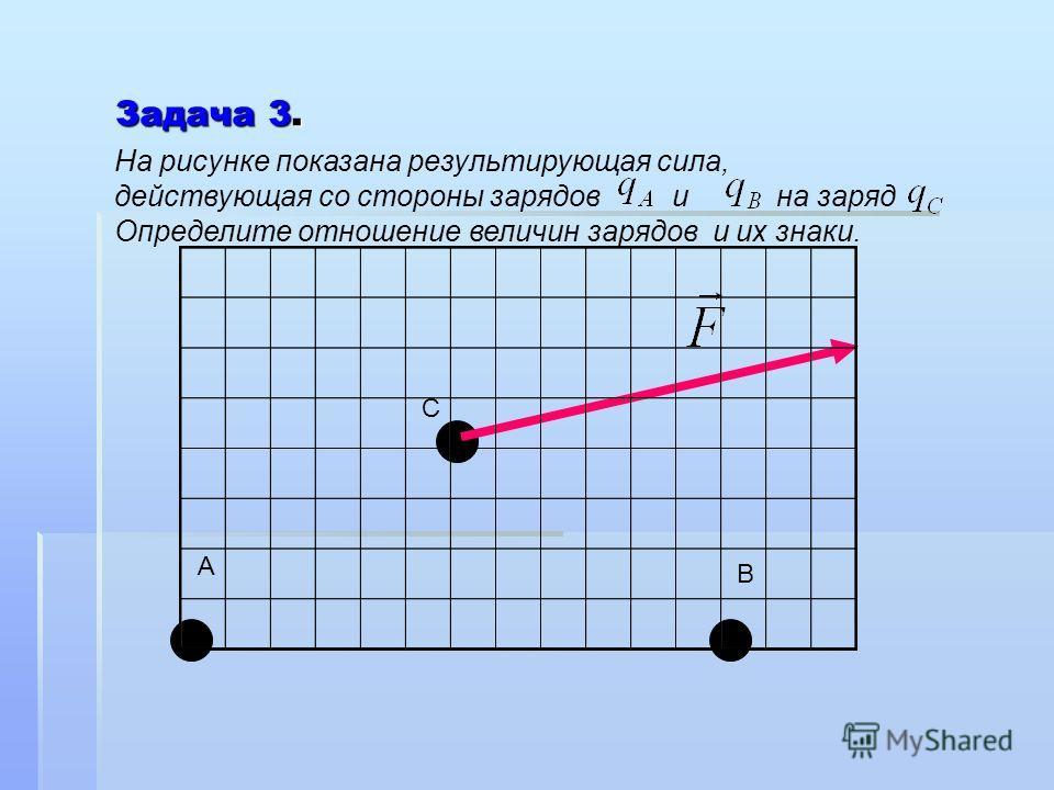 Задача 3. На рисунке показана результирующая сила, действующая со стороны зарядов и на заряд Определите отношение величин зарядов и их знаки. А B C