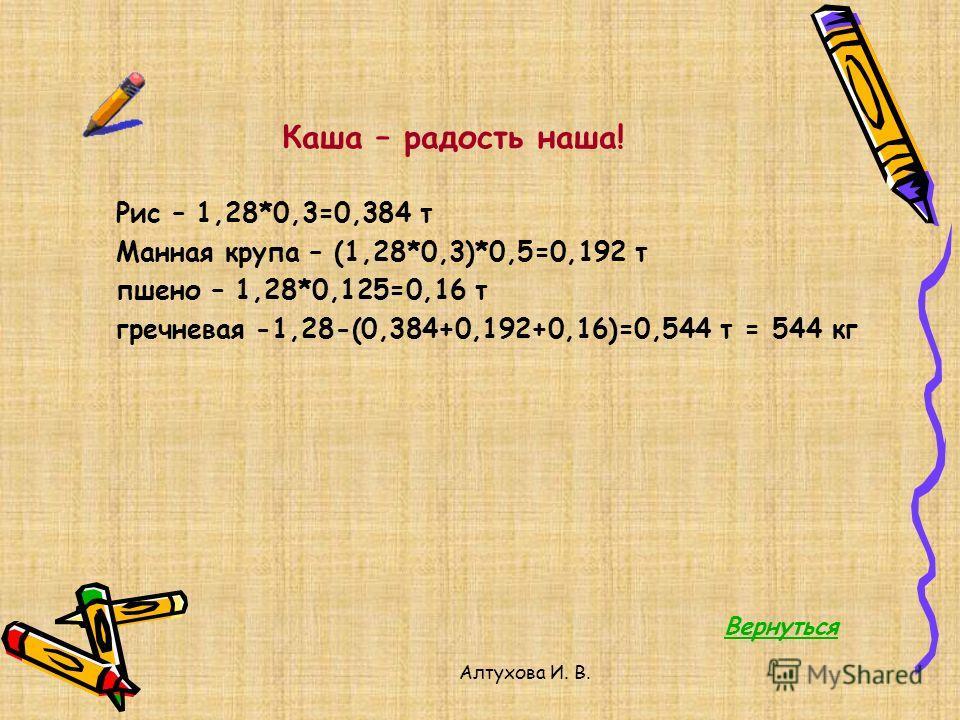 Алтухова И. В. Каша – радость наша! Рис – 1,28*0,3=0,384 т Манная крупа – (1,28*0,3)*0,5=0,192 т пшено – 1,28*0,125=0,16 т гречневая -1,28-(0,384+0,192+0,16)=0,544 т = 544 кг Вернуться