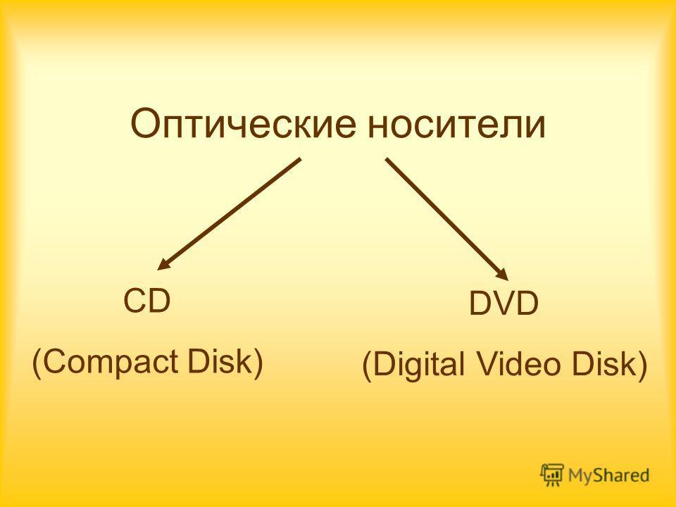 Оптические носители CD (Compact Disk) DVD (Digital Video Disk)