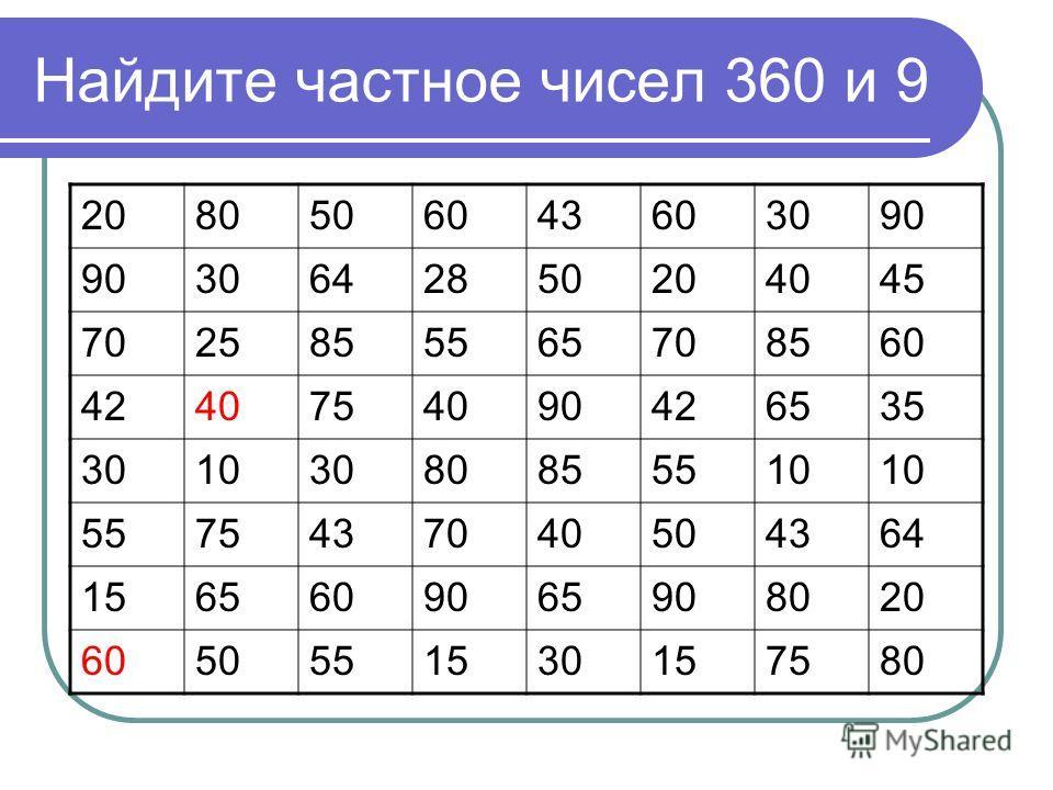 Найдите частное чисел 360 и 9 2080506043603090 30642850204045 7025855565708560 4240754090426535 30103080855510 5575437040504364 1565609065908020 6050551530157580