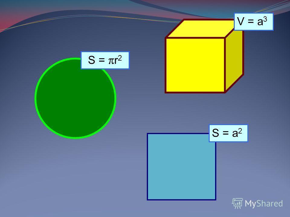S = a 2 V = a 3 S = r 2