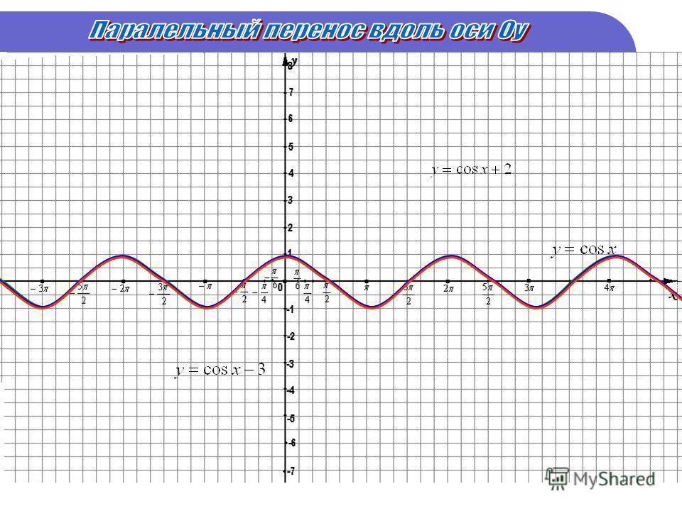 МОУ СОШ 11 г.Новый Уренгой учитель математики Моргачёва В.Е. 2008г.