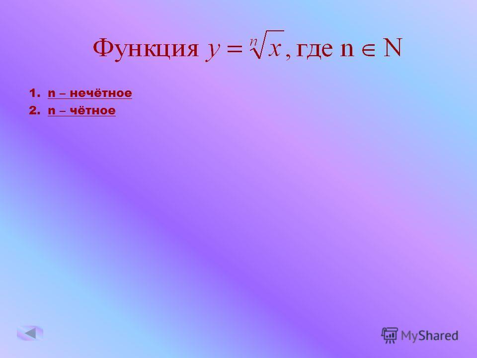 0 х у k > 0k < 0 1 k k k > 0, k < 0