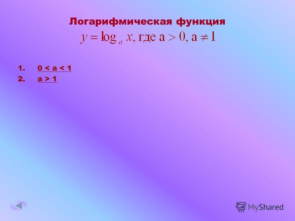 0 х у a > 1 1 1 a