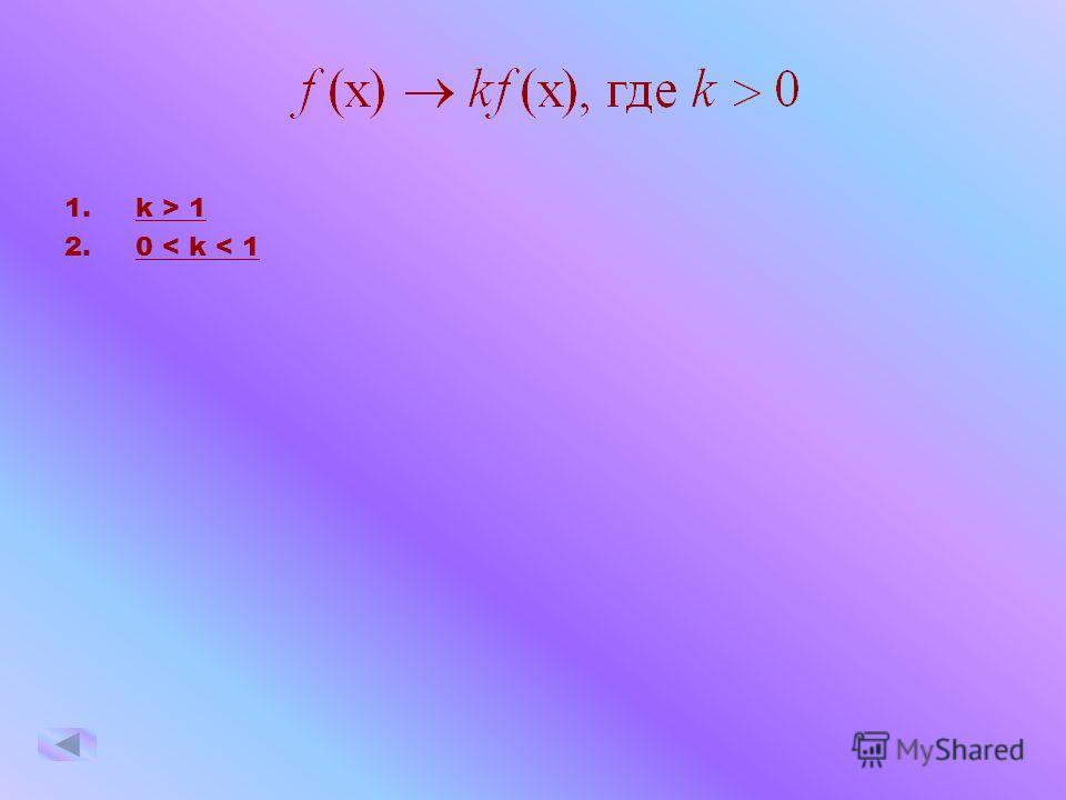 0 х у 0 < w < 1
