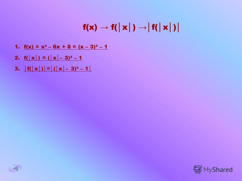 п оследовательныe преобразования графиков элементарных функций (на примерах) Содержание