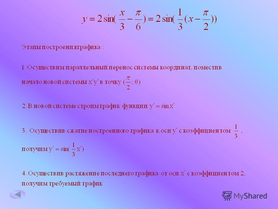 0 х у 1.f(x) 2.f(2x) 3.3f(2x) 4.3f (2x) 5.3f(2x)– 1 1