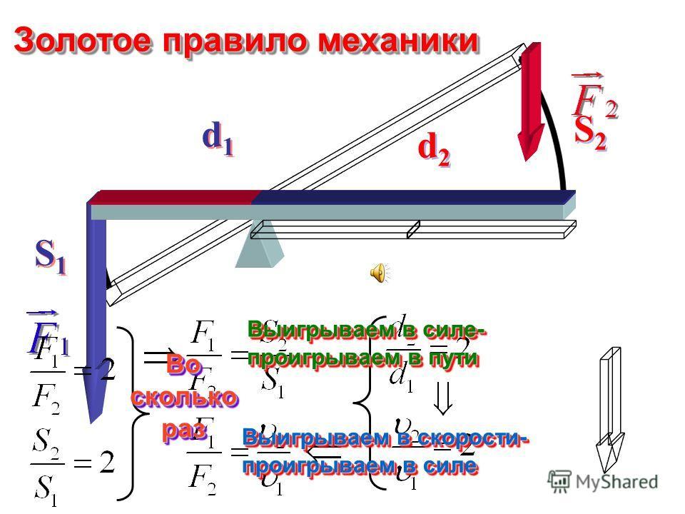Золотое правило механики S1S1 S1S1 S2S2 S2S2 d1d1 d1d1 d2d2 d2d2 Во сколько раз Выигрываем в силе- проигрываем в пути Выигрываем в скорости- проигрываем в силе