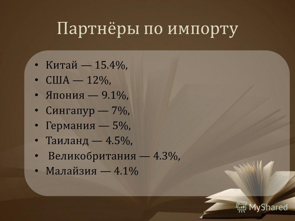 Партнёры по импорту Китай 15.4%, США 12%, Япония 9.1%, Сингапур 7%, Германия 5%, Таиланд 4.5%, Великобритания 4.3%, Малайзия 4.1%