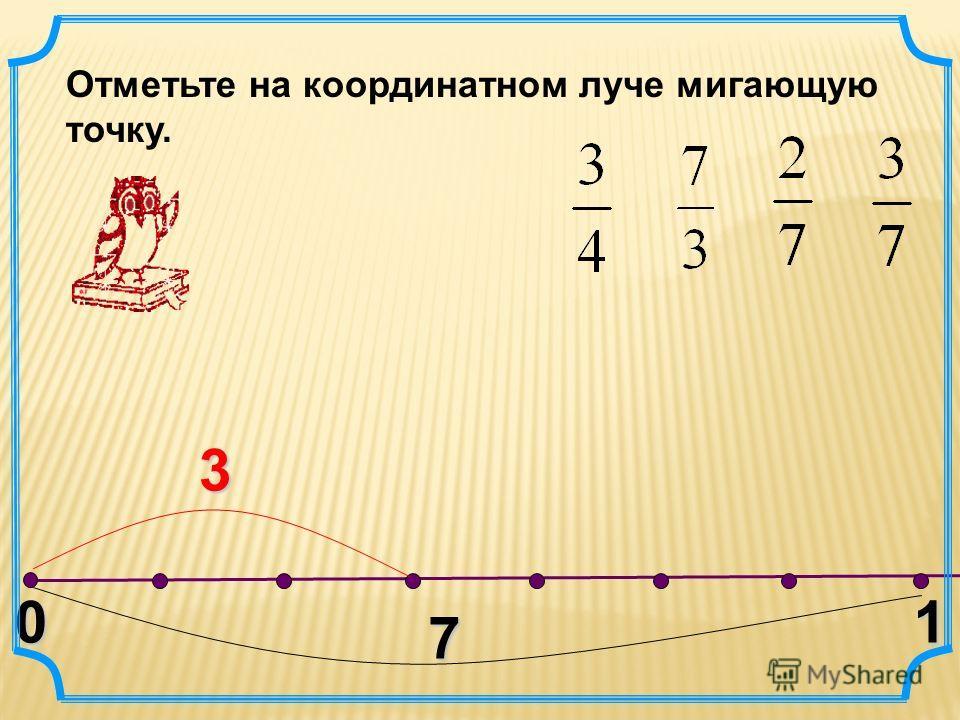 01 Отметьте на координатном луче мигающую точку. 7 3