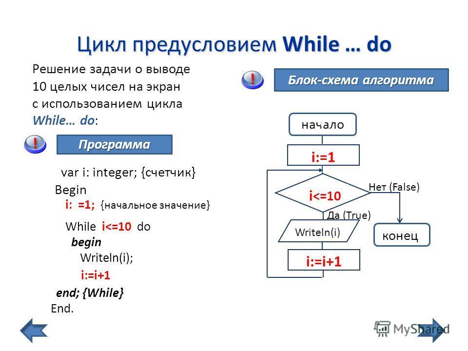 Цикл предусловием While … do Решение задачи о выводе 10 целых чисел на экран с использованием цикла While… do: i: =1; {начальное значение} i:=i+1 Программа var i: integer; {счетчик} Begin Блок-схема алгоритма While i