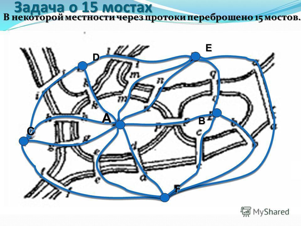Задача о 15 мостах В некоторой местности через протоки переброшено 15 мостов. А E В F С D