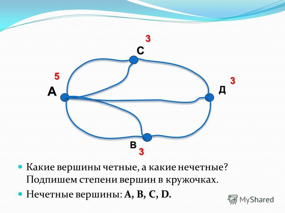Какие вершины четные, а какие нечетные? Подпишем степени вершин в кружочках. А, B, C, D. Нечетные вершины: А, B, C, D. А В С Д 3 3 3 5
