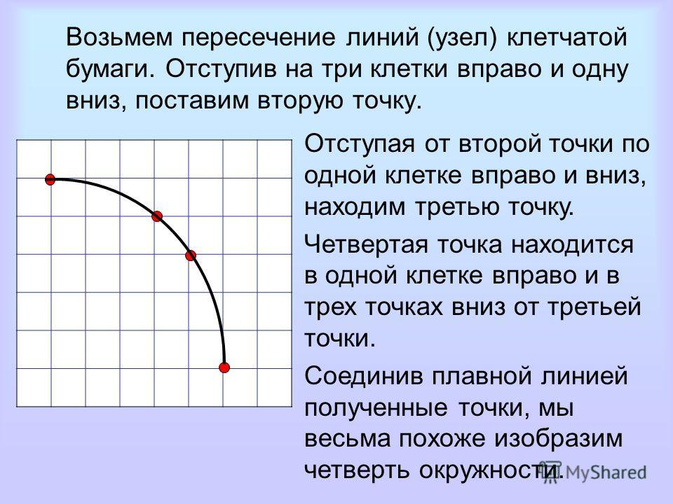 Возьмем пересечение линий (узел) клетчатой бумаги. Отступив на три клетки вправо и одну вниз, поставим вторую точку. Отступая от второй точки по одной клетке вправо и вниз, находим третью точку. Четвертая точка находится в одной клетке вправо и в тре